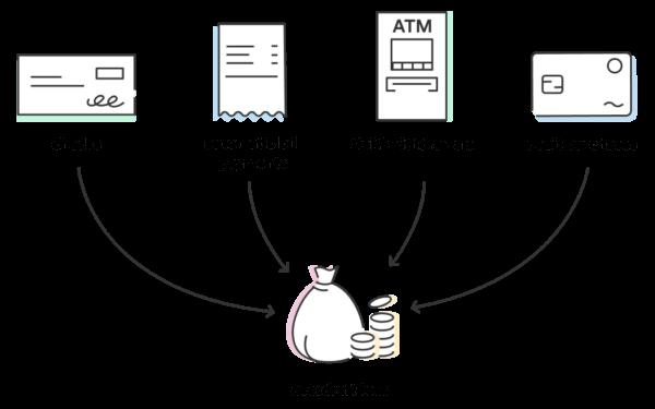 Overdraft fee transactions